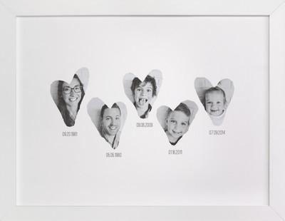 Family Timeline Custom Photo Art Print