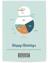 Snowman Pie Chart